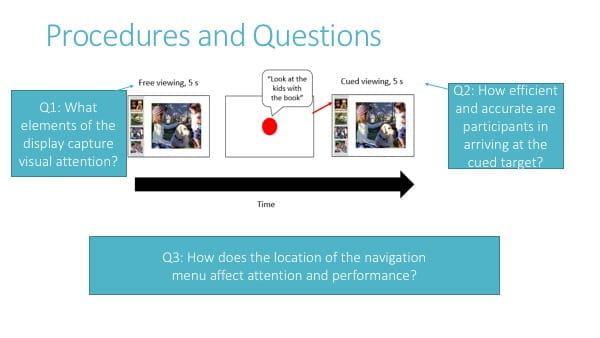 question slide